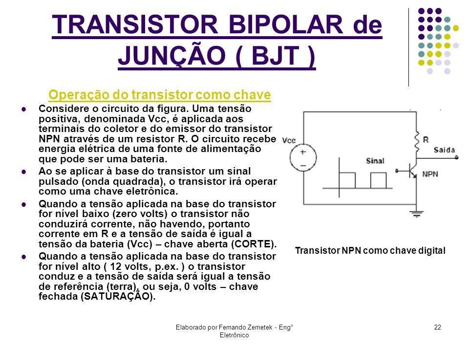 Elaborado por Fernando Zemetek - Eng° Eletrônico 22 TRANSISTOR BIPOLAR de JUNÇÃO ( BJT ) Operação do transistor como chave Considere o circuito da fig