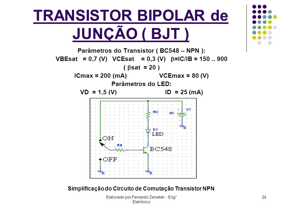 Elaborado por Fernando Zemetek - Eng° Eletrônico 24 Parâmetros do Transistor ( BC548 – NPN ): VBEsat = 0,7 (V)VCEsat = 0,3 (V) =IC/IB = 150.. 900 ( sa