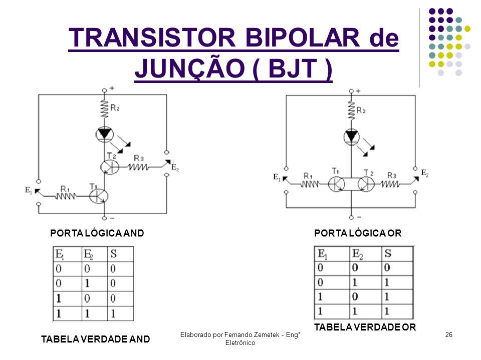 Elaborado por Fernando Zemetek - Eng° Eletrônico 26 TRANSISTOR BIPOLAR de JUNÇÃO ( BJT ) PORTA LÓGICA AND TABELA VERDADE AND PORTA LÓGICA OR TABELA VE