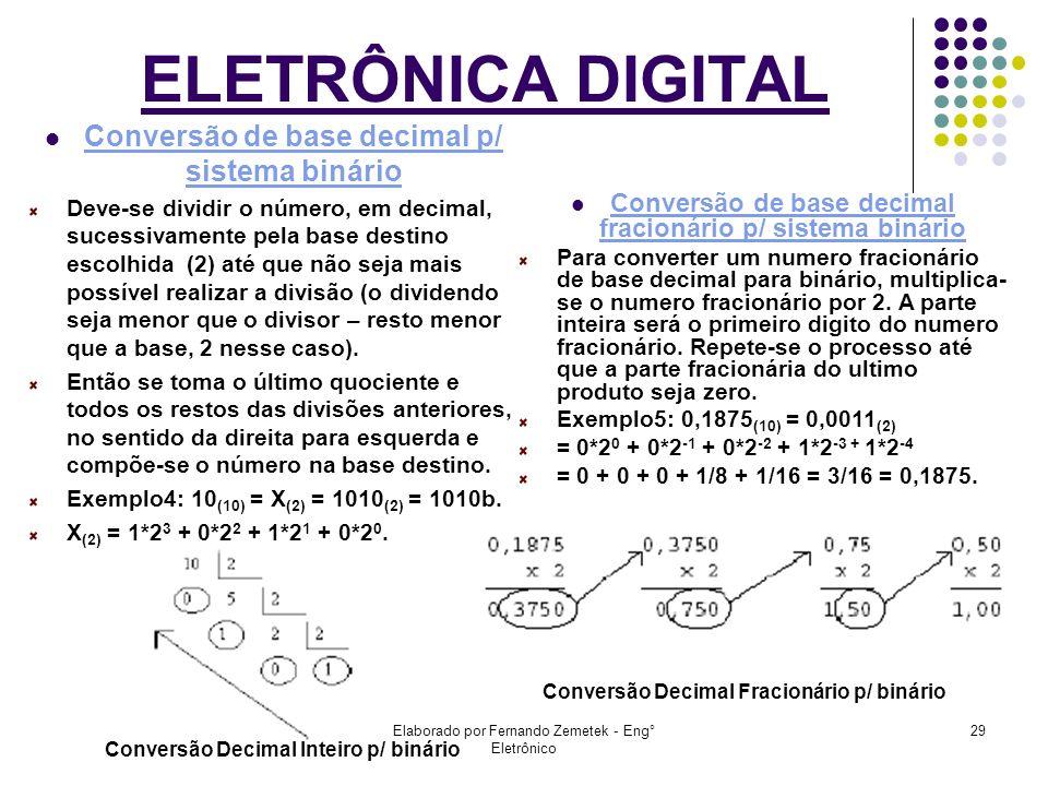 Elaborado por Fernando Zemetek - Eng° Eletrônico 29 ELETRÔNICA DIGITAL Conversão de base decimal p/ sistema binário Deve-se dividir o número, em decim