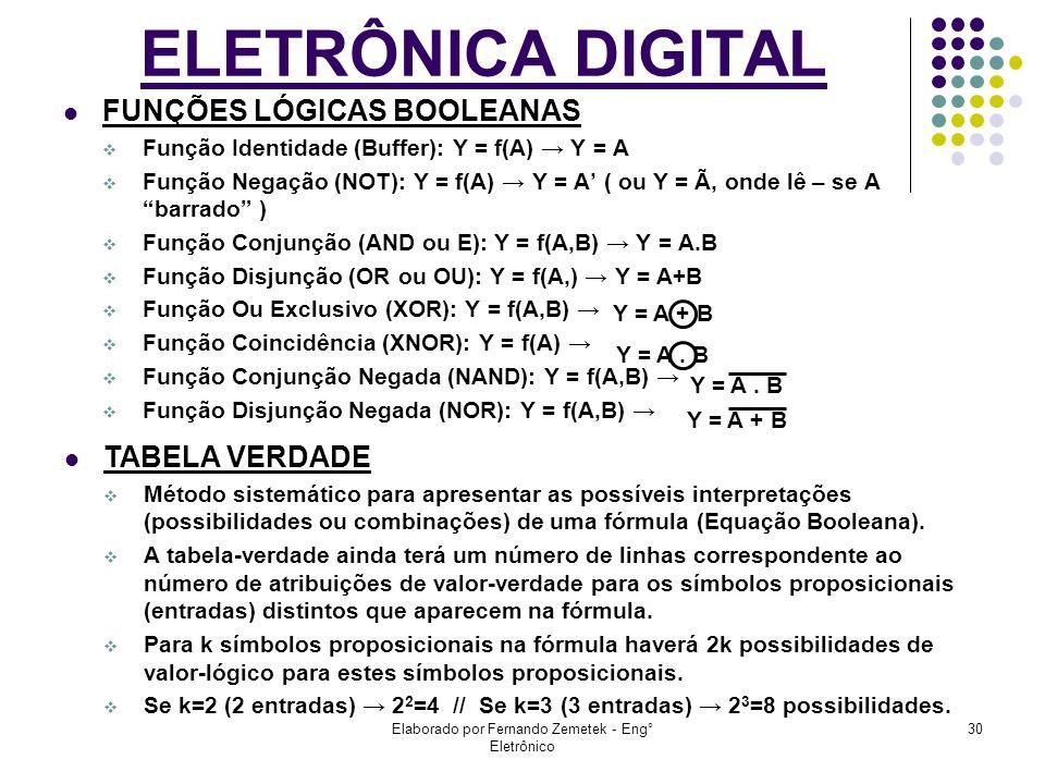 Elaborado por Fernando Zemetek - Eng° Eletrônico 30 FUNÇÕES LÓGICAS BOOLEANAS Função Identidade (Buffer): Y = f(A) Y = A Função Negação (NOT): Y = f(A