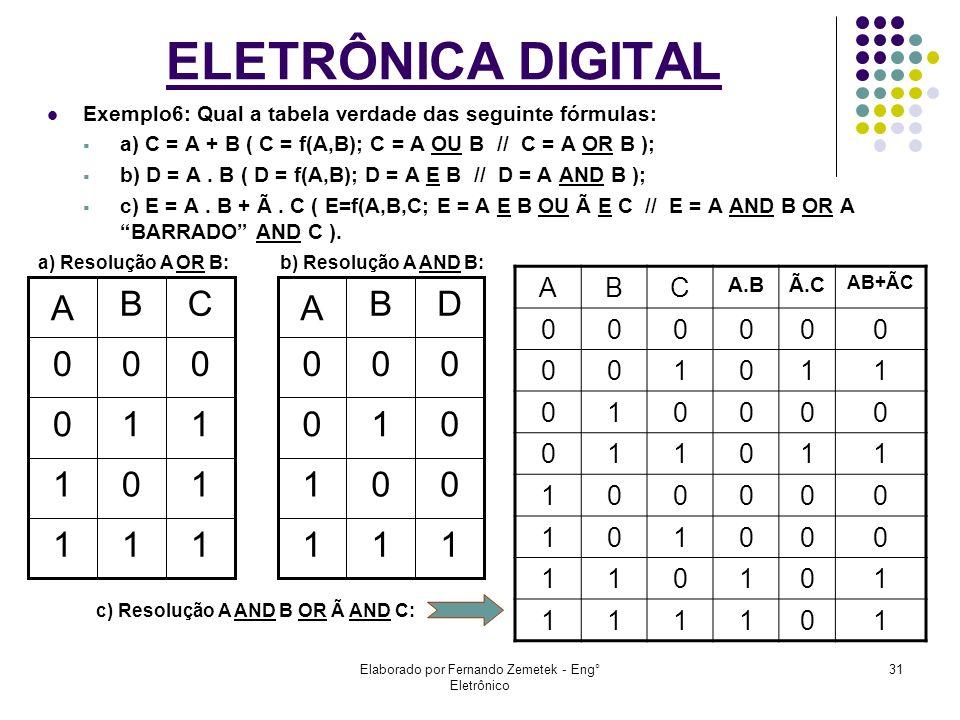 Elaborado por Fernando Zemetek - Eng° Eletrônico 31 ELETRÔNICA DIGITAL Exemplo6: Qual a tabela verdade das seguinte fórmulas: a) C = A + B ( C = f(A,B
