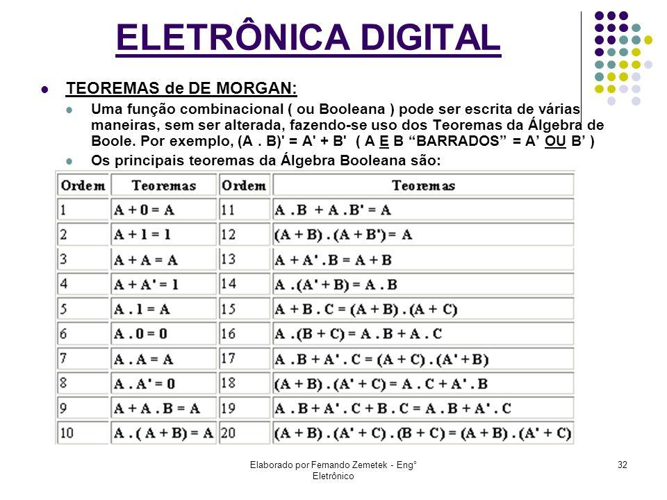 Elaborado por Fernando Zemetek - Eng° Eletrônico 32 ELETRÔNICA DIGITAL TEOREMAS de DE MORGAN: Uma função combinacional ( ou Booleana ) pode ser escrit