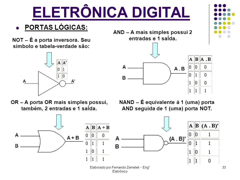 Elaborado por Fernando Zemetek - Eng° Eletrônico 33 ELETRÔNICA DIGITAL PORTAS LÓGICAS: NOT – É a porta inversora. Seu símbolo e tabela-verdade são: AN