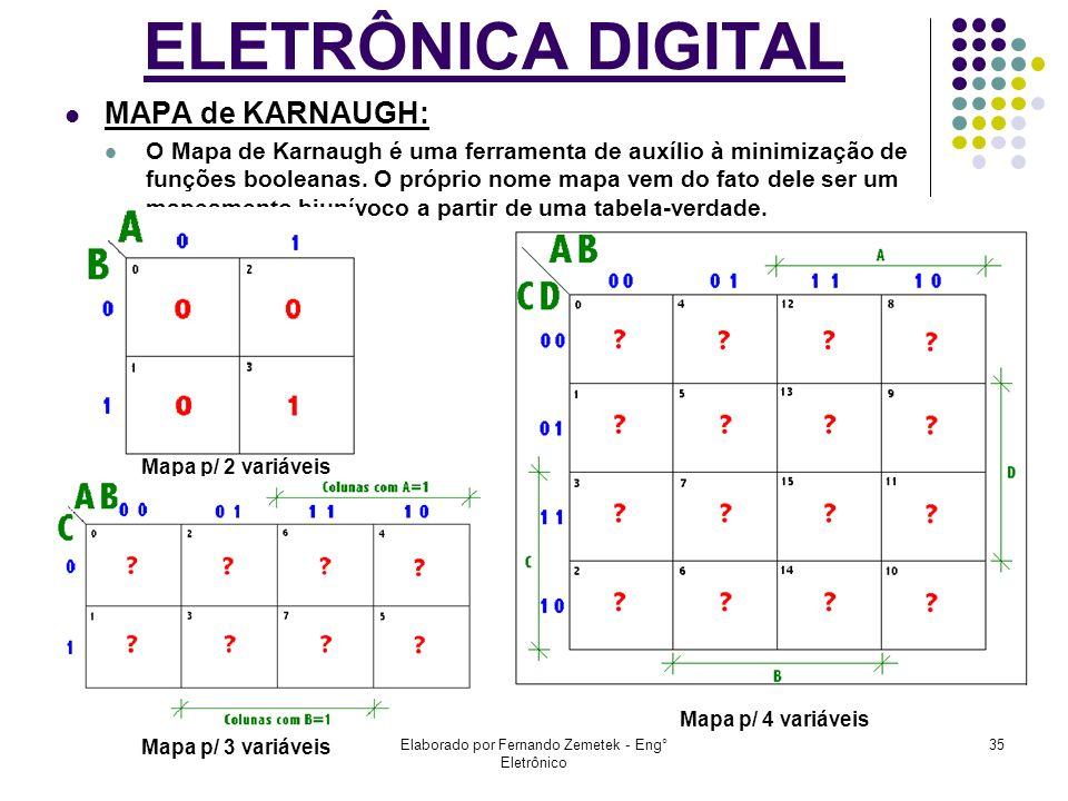 Elaborado por Fernando Zemetek - Eng° Eletrônico 35 ELETRÔNICA DIGITAL MAPA de KARNAUGH: O Mapa de Karnaugh é uma ferramenta de auxílio à minimização