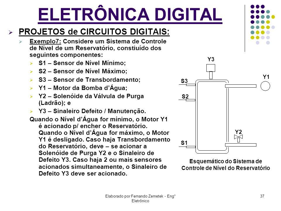 Elaborado por Fernando Zemetek - Eng° Eletrônico 37 ELETRÔNICA DIGITAL PROJETOS de CIRCUITOS DIGITAIS: Exemplo7: Considere um Sistema de Controle de N