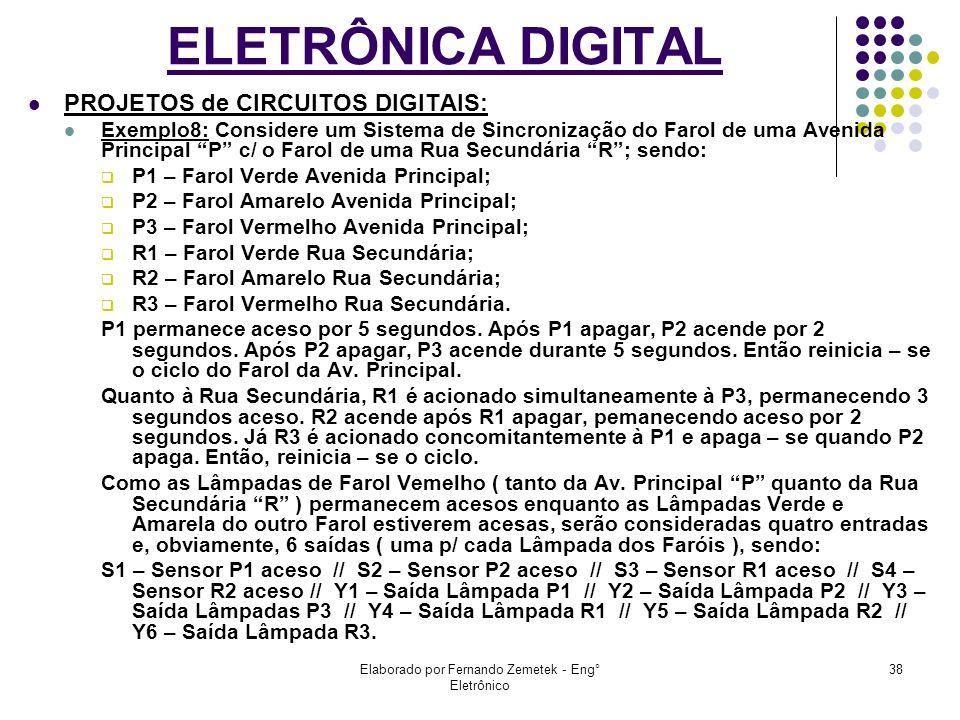 Elaborado por Fernando Zemetek - Eng° Eletrônico 38 ELETRÔNICA DIGITAL PROJETOS de CIRCUITOS DIGITAIS: Exemplo8: Considere um Sistema de Sincronização