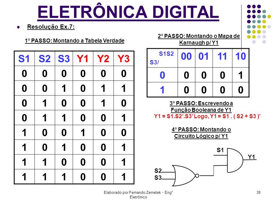 Elaborado por Fernando Zemetek - Eng° Eletrônico 39 ELETRÔNICA DIGITAL Resolução Ex.7: S1S2S3Y1Y2Y3 000000 001011 010010 011001 100100 101001 110001 1