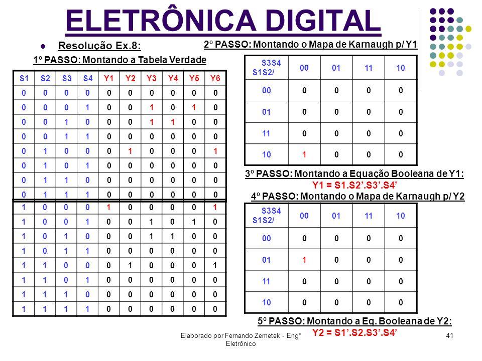 Elaborado por Fernando Zemetek - Eng° Eletrônico 41 ELETRÔNICA DIGITAL Resolução Ex.8: S1S2S3S4Y1Y2Y3Y4Y5Y6 0000000000 0001001010 0010001100 001100000
