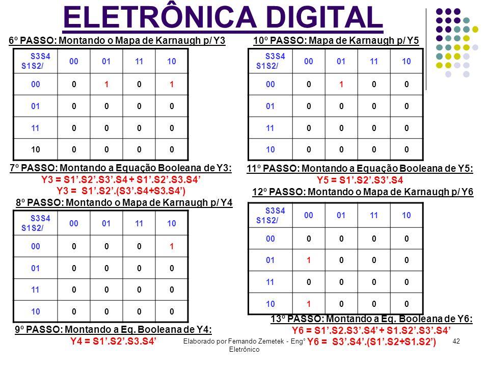 Elaborado por Fernando Zemetek - Eng° Eletrônico 42 ELETRÔNICA DIGITAL 6º PASSO: Montando o Mapa de Karnaugh p/ Y3 S3S4 S1S2/ 00011110 000101 010000 1