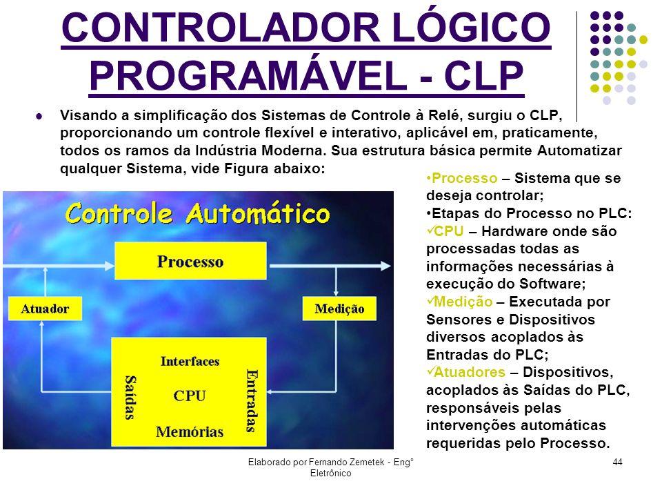 Elaborado por Fernando Zemetek - Eng° Eletrônico 44 CONTROLADOR LÓGICO PROGRAMÁVEL - CLP Visando a simplificação dos Sistemas de Controle à Relé, surg