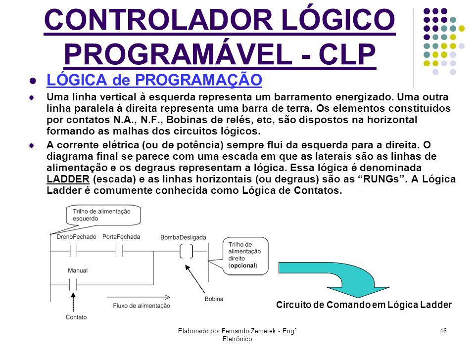 Elaborado por Fernando Zemetek - Eng° Eletrônico 46 CONTROLADOR LÓGICO PROGRAMÁVEL - CLP LÓGICA de PROGRAMAÇÃO Uma linha vertical à esquerda represent