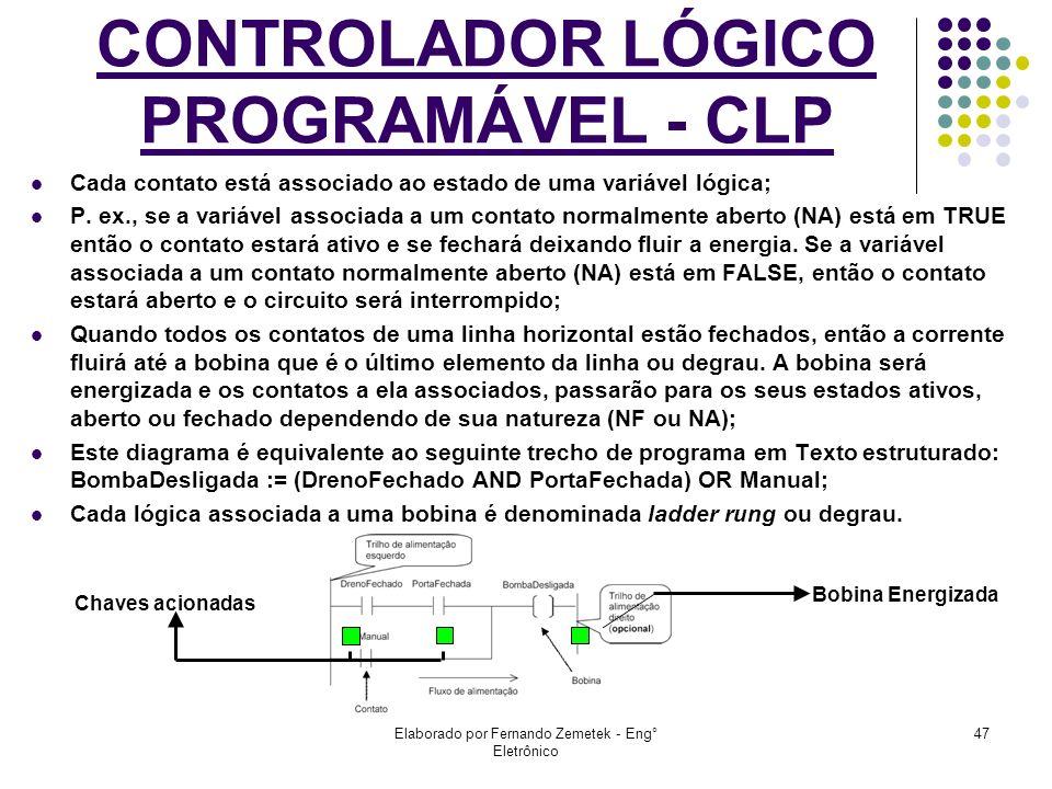 Elaborado por Fernando Zemetek - Eng° Eletrônico 47 CONTROLADOR LÓGICO PROGRAMÁVEL - CLP Cada contato está associado ao estado de uma variável lógica;