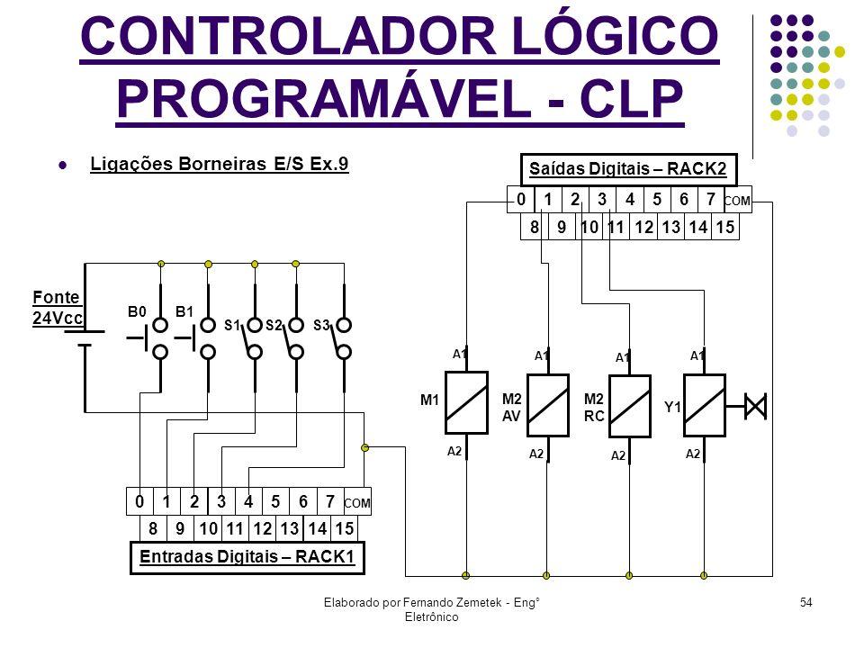 Elaborado por Fernando Zemetek - Eng° Eletrônico 54 Ligações Borneiras E/S Ex.9 CONTROLADOR LÓGICO PROGRAMÁVEL - CLP 01234567 89101112131415 Entradas
