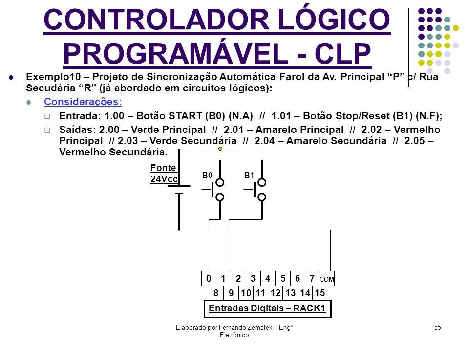 Elaborado por Fernando Zemetek - Eng° Eletrônico 55 CONTROLADOR LÓGICO PROGRAMÁVEL - CLP Exemplo10 – Projeto de Sincronização Automática Farol da Av.