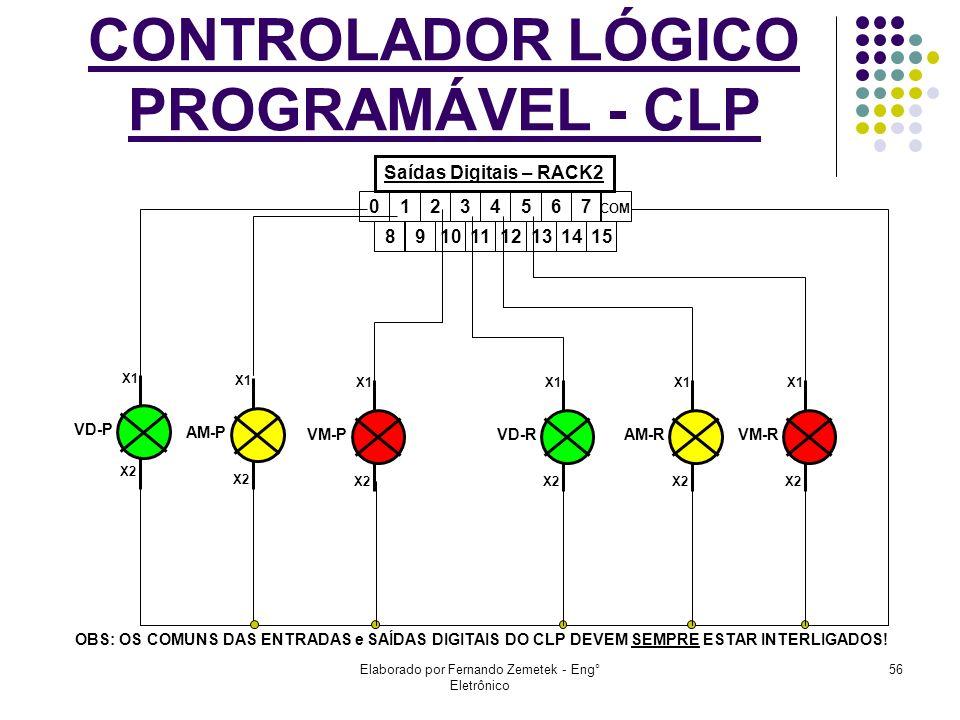 Elaborado por Fernando Zemetek - Eng° Eletrônico 56 CONTROLADOR LÓGICO PROGRAMÁVEL - CLP 01234567 89101112131415 Saídas Digitais – RACK2 COM X1 X2 VD-