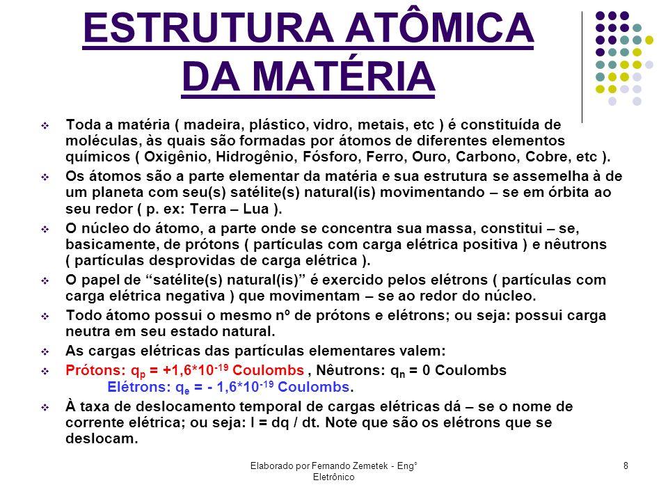 Elaborado por Fernando Zemetek - Eng° Eletrônico 8 ESTRUTURA ATÔMICA DA MATÉRIA Toda a matéria ( madeira, plástico, vidro, metais, etc ) é constituída