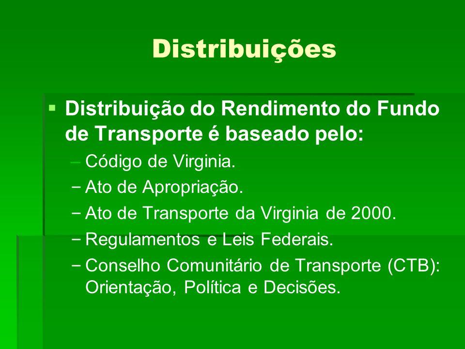 Distribuições Distribuição do Rendimento do Fundo de Transporte é baseado pelo: – –Código de Virginia.