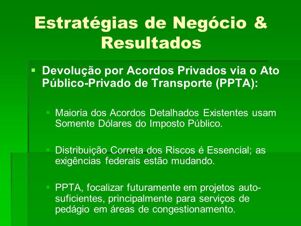 Devolução por Acordos Privados via o Ato Público-Privado de Transporte (PPTA): Maioria dos Acordos Detalhados Existentes usam Somente Dólares do Imposto Público.
