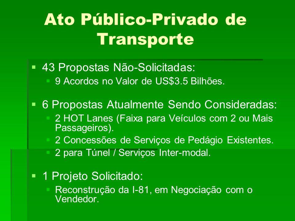 Ato Público-Privado de Transporte 43 Propostas Não-Solicitadas: 9 Acordos no Valor de US$3.5 Bilhões.