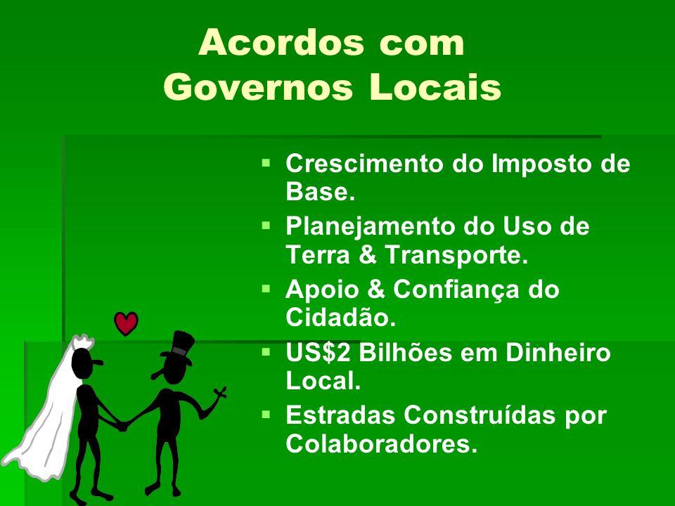 Acordos com Governos Locais Crescimento do Imposto de Base.