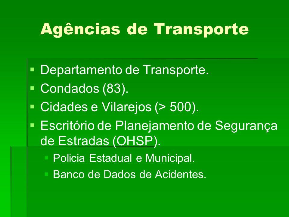 Agências de Transporte Departamento de Transporte.