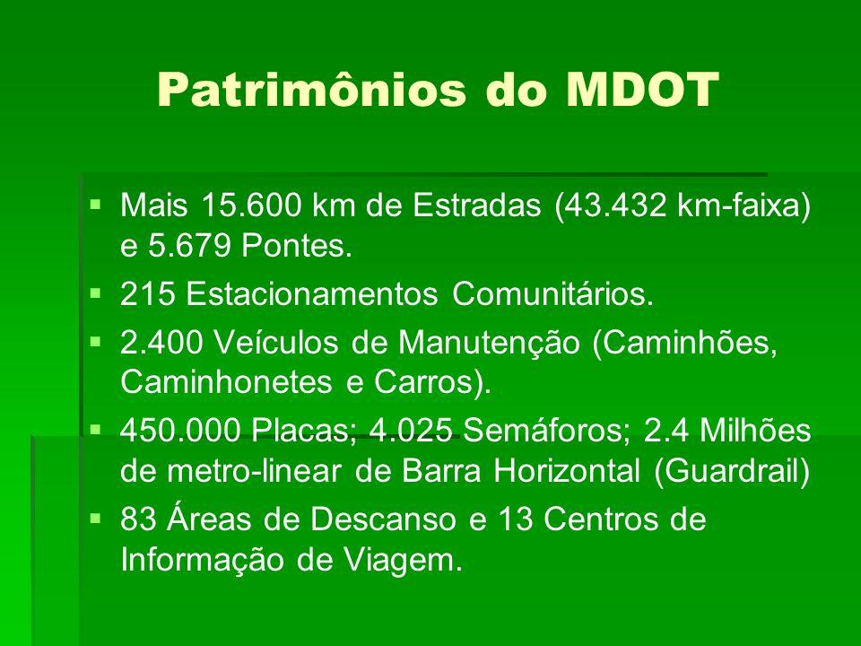 Patrimônios do MDOT Mais 15.600 km de Estradas (43.432 km-faixa) e 5.679 Pontes.