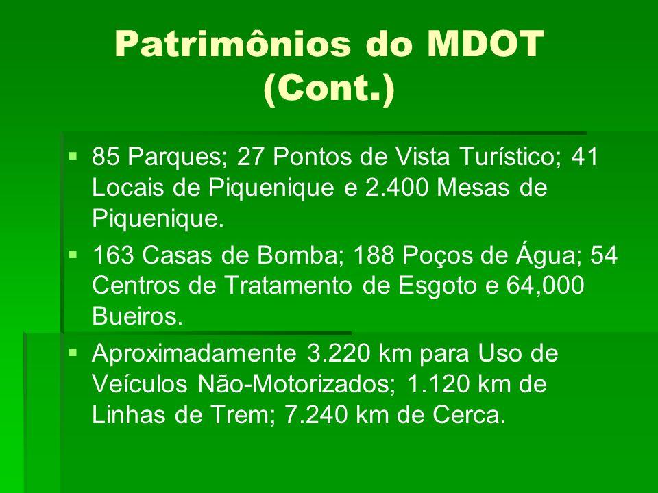 Patrimônios do MDOT (Cont.) 85 Parques; 27 Pontos de Vista Turístico; 41 Locais de Piquenique e 2.400 Mesas de Piquenique.