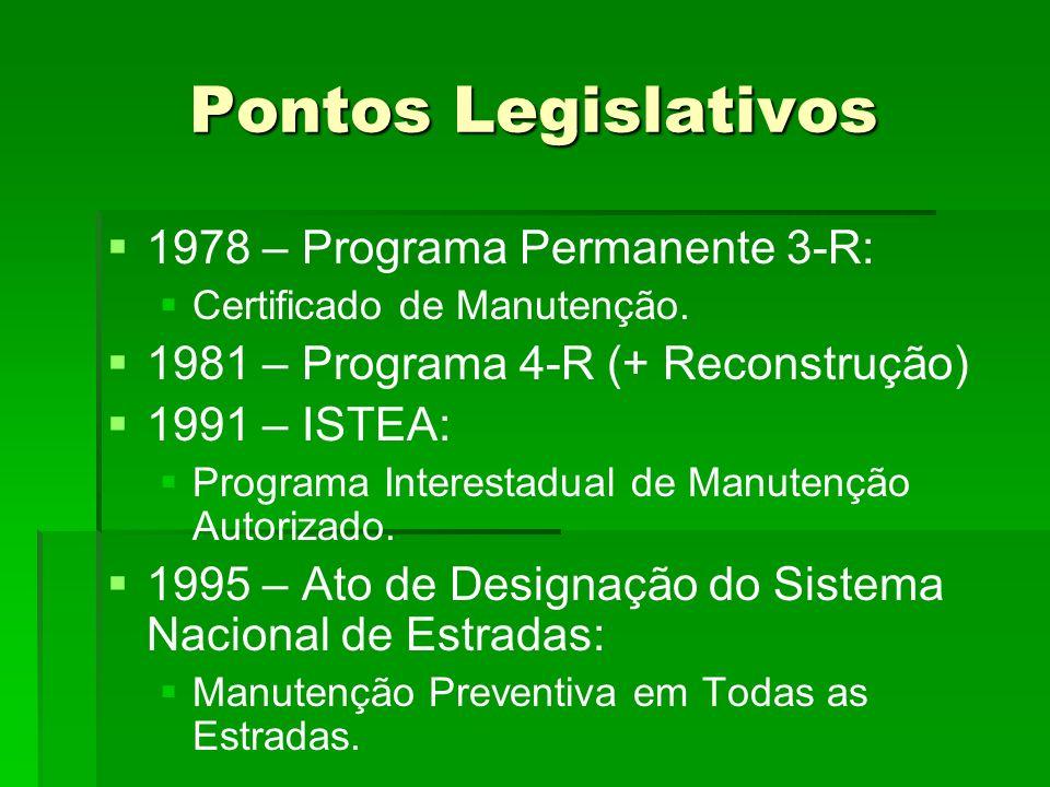 Pontos Legislativos 1978 – Programa Permanente 3-R: Certificado de Manutenção.