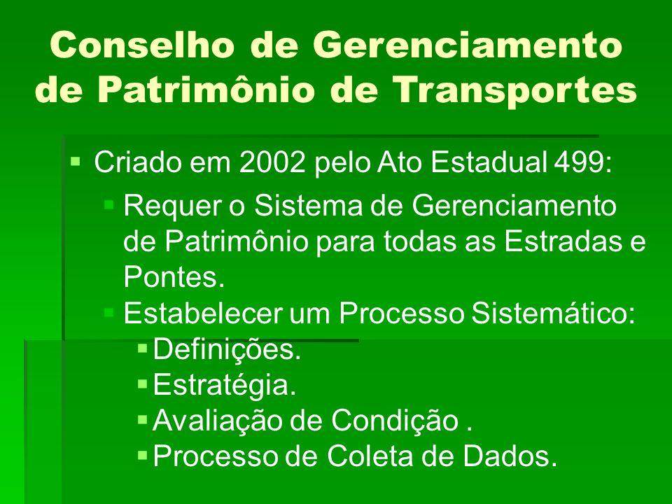 Conselho de Gerenciamento de Patrimônio de Transportes Criado em 2002 pelo Ato Estadual 499: Requer o Sistema de Gerenciamento de Patrimônio para todas as Estradas e Pontes.
