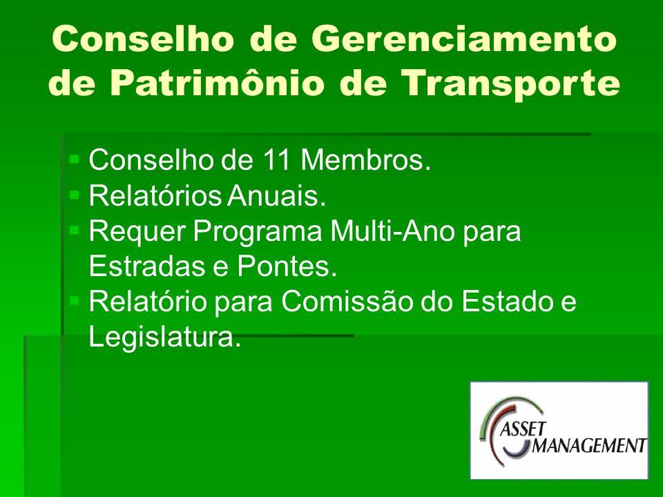 Conselho de Gerenciamento de Patrimônio de Transporte Conselho de 11 Membros.