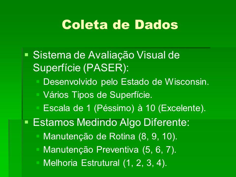 Coleta de Dados Sistema de Avaliação Visual de Superfície (PASER): Desenvolvido pelo Estado de Wisconsin.