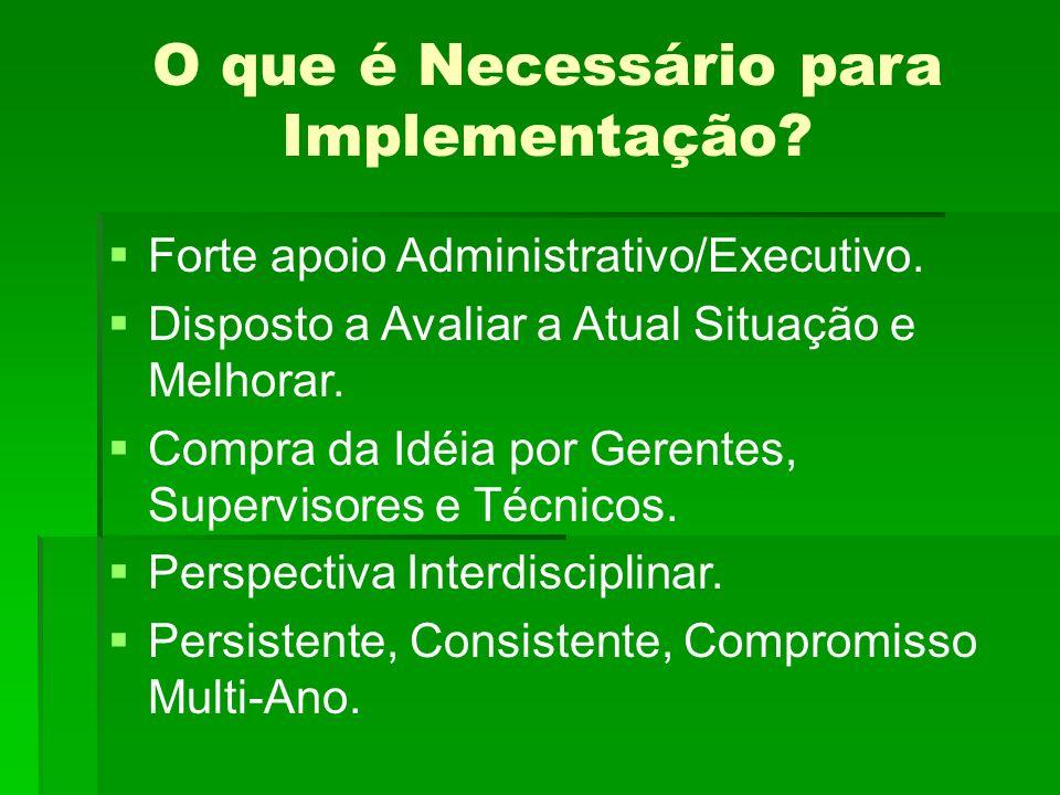 O que é Necessário para Implementação.Forte apoio Administrativo/Executivo.