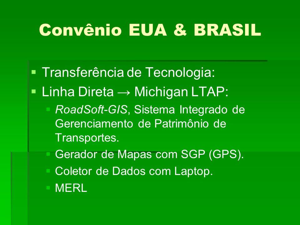 Convênio EUA & BRASIL Transferência de Tecnologia: Linha Direta Michigan LTAP: RoadSoft-GIS, Sistema Integrado de Gerenciamento de Patrimônio de Transportes.