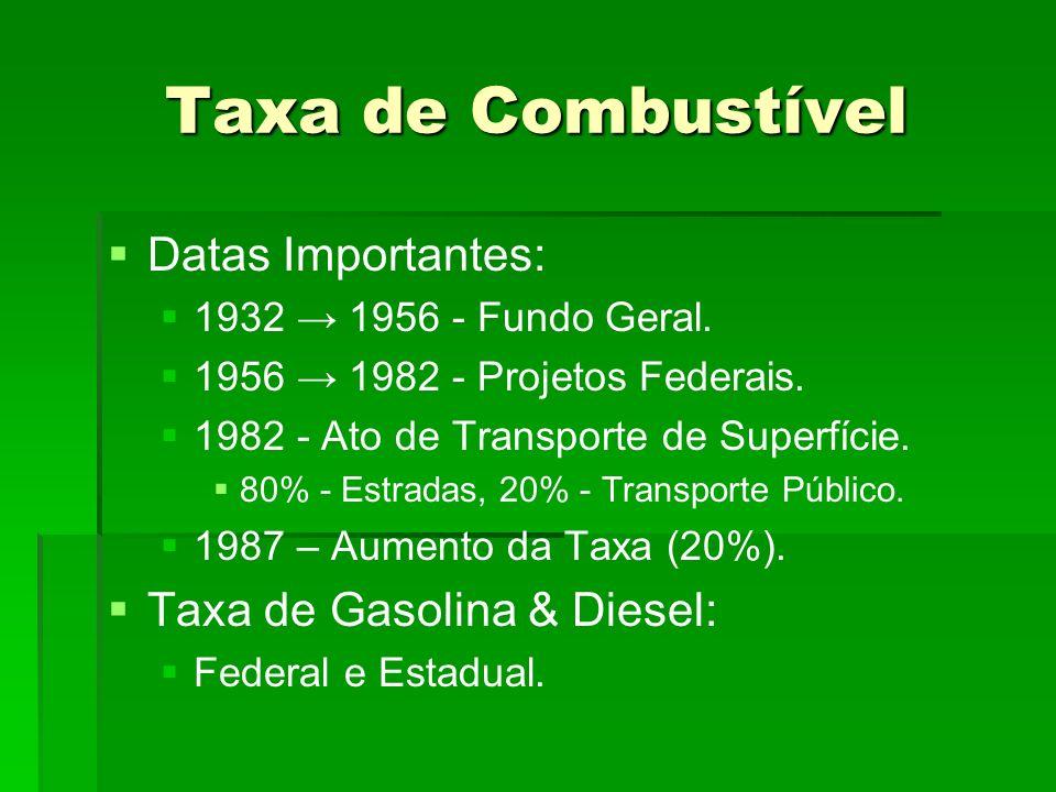 Taxa de Combustível Datas Importantes: 1932 1956 - Fundo Geral.