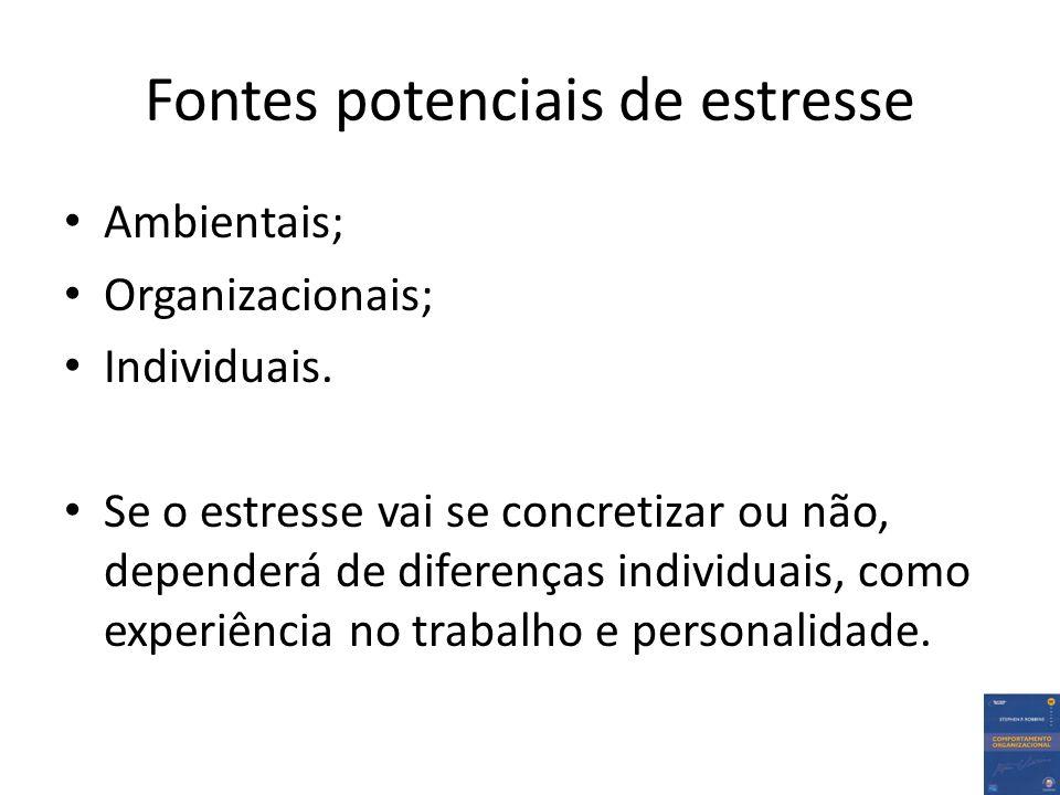 Fontes potenciais de estresse Ambientais; Organizacionais; Individuais.