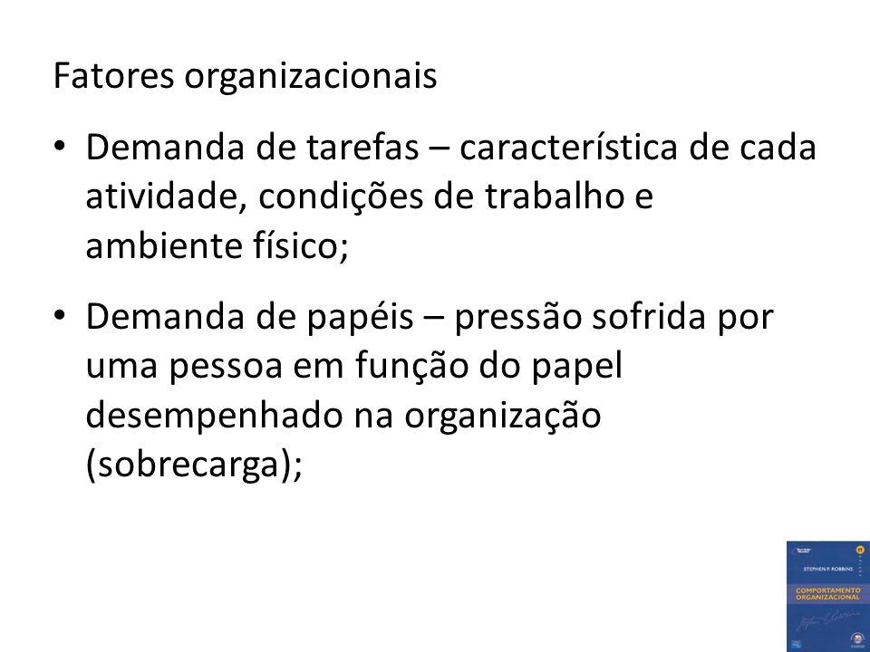 Fatores organizacionais Demanda de tarefas – característica de cada atividade, condições de trabalho e ambiente físico; Demanda de papéis – pressão so