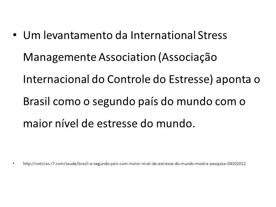 Um levantamento da International Stress Managemente Association (Associação Internacional do Controle do Estresse) aponta o Brasil como o segundo país do mundo com o maior nível de estresse do mundo.
