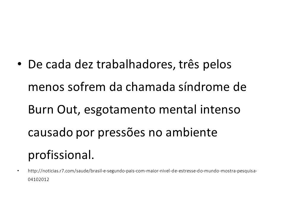 De cada dez trabalhadores, três pelos menos sofrem da chamada síndrome de Burn Out, esgotamento mental intenso causado por pressões no ambiente profissional.