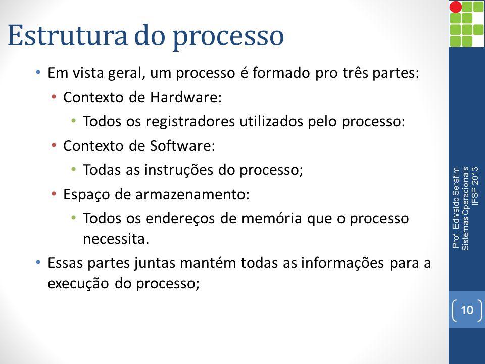 Estrutura do processo Em vista geral, um processo é formado pro três partes: Contexto de Hardware: Todos os registradores utilizados pelo processo: Co