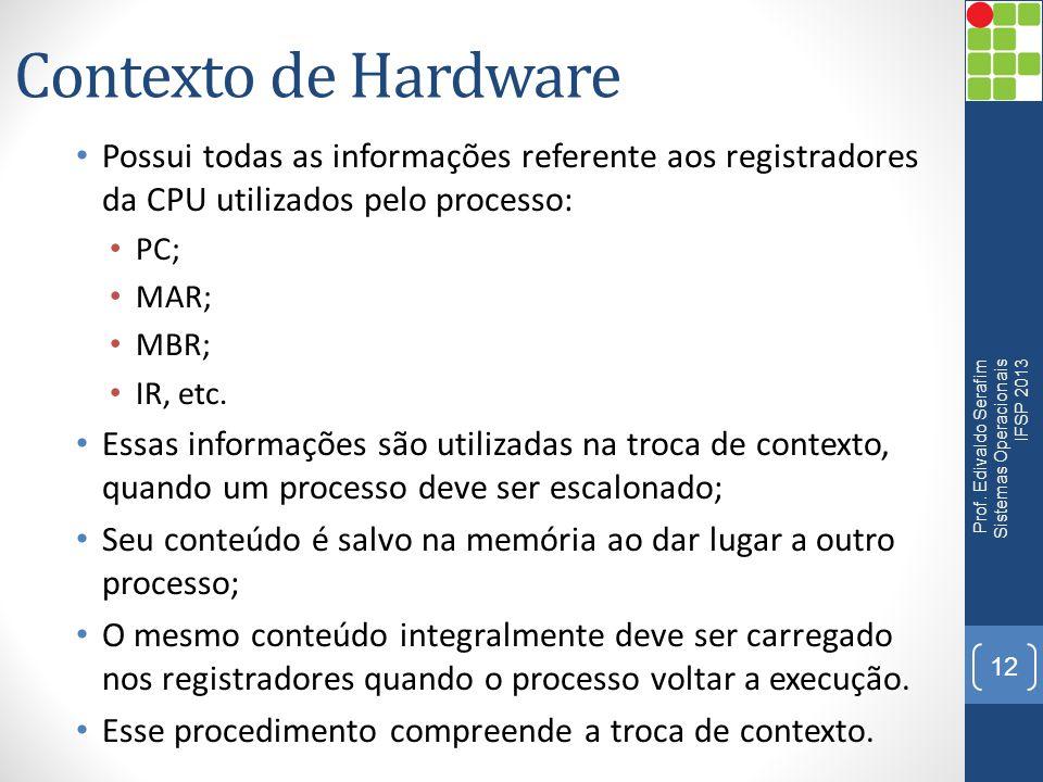 Contexto de Hardware Possui todas as informações referente aos registradores da CPU utilizados pelo processo: PC; MAR; MBR; IR, etc. Essas informações