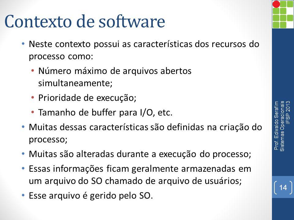 Contexto de software Neste contexto possui as características dos recursos do processo como: Número máximo de arquivos abertos simultaneamente; Priori