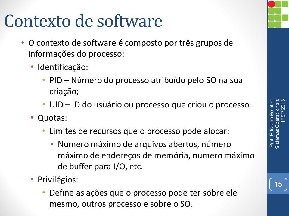 Contexto de software O contexto de software é composto por três grupos de informações do processo: Identificação: PID – Número do processo atribuído p