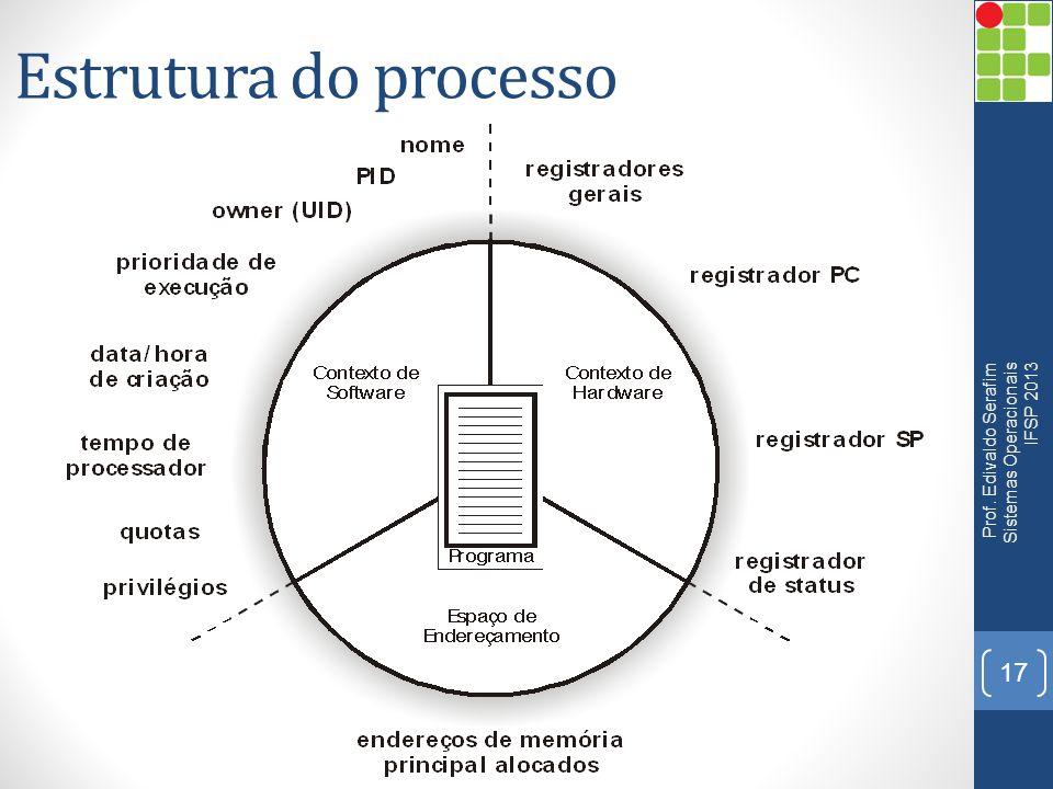 Estrutura do processo 17 Prof. Edivaldo Serafim Sistemas Operacionais IFSP 2013