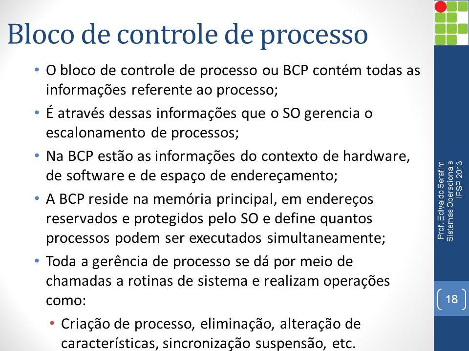 Bloco de controle de processo O bloco de controle de processo ou BCP contém todas as informações referente ao processo; É através dessas informações q