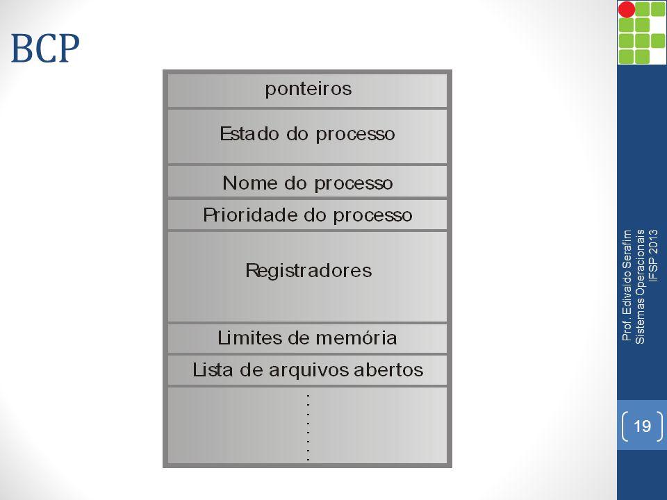 BCP 19 Prof. Edivaldo Serafim Sistemas Operacionais IFSP 2013
