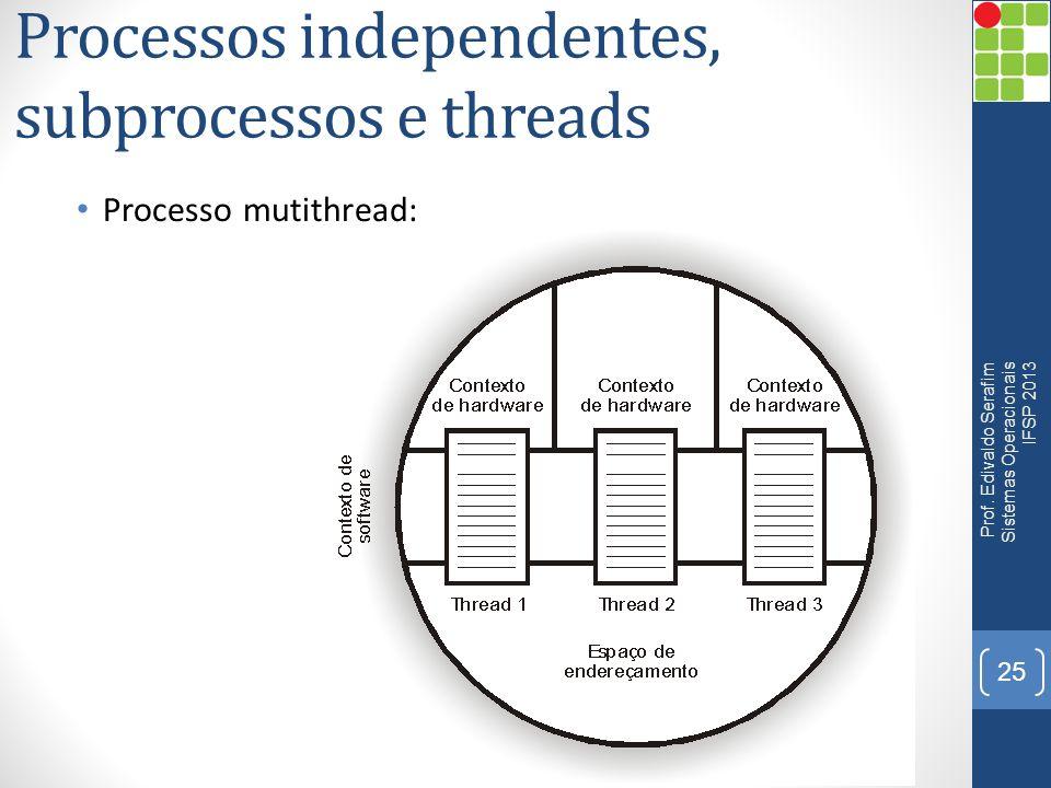 Processos independentes, subprocessos e threads Processo mutithread: 25 Prof. Edivaldo Serafim Sistemas Operacionais IFSP 2013