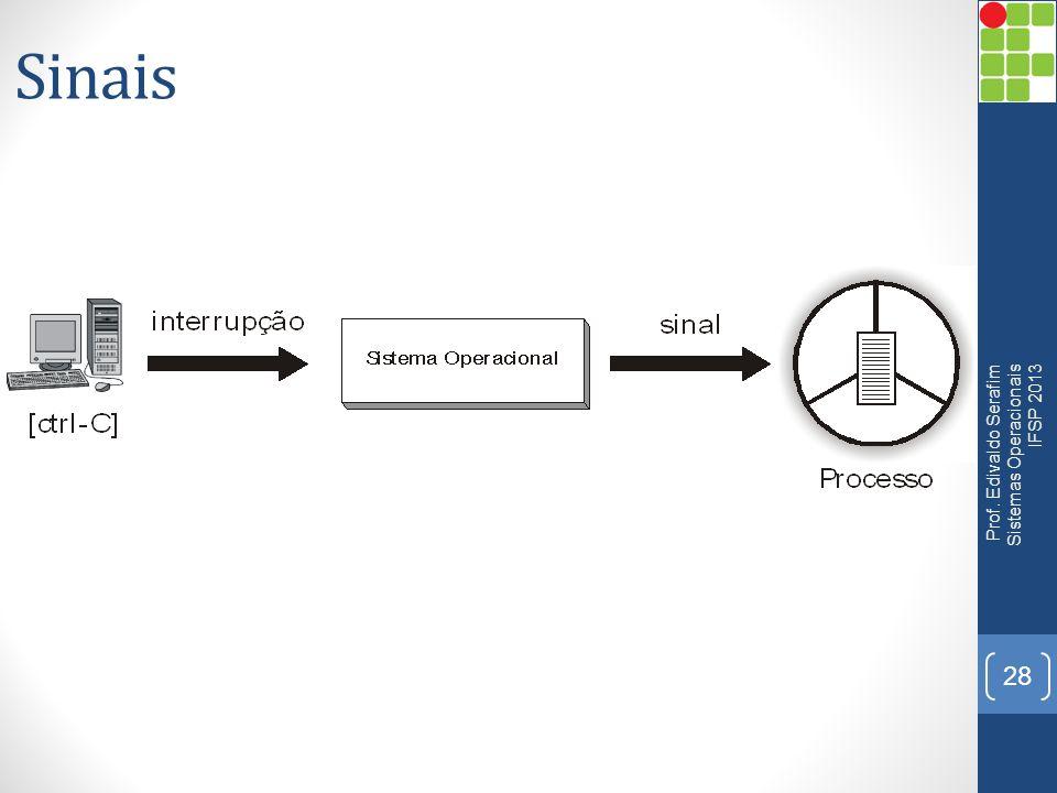 Sinais 28 Prof. Edivaldo Serafim Sistemas Operacionais IFSP 2013