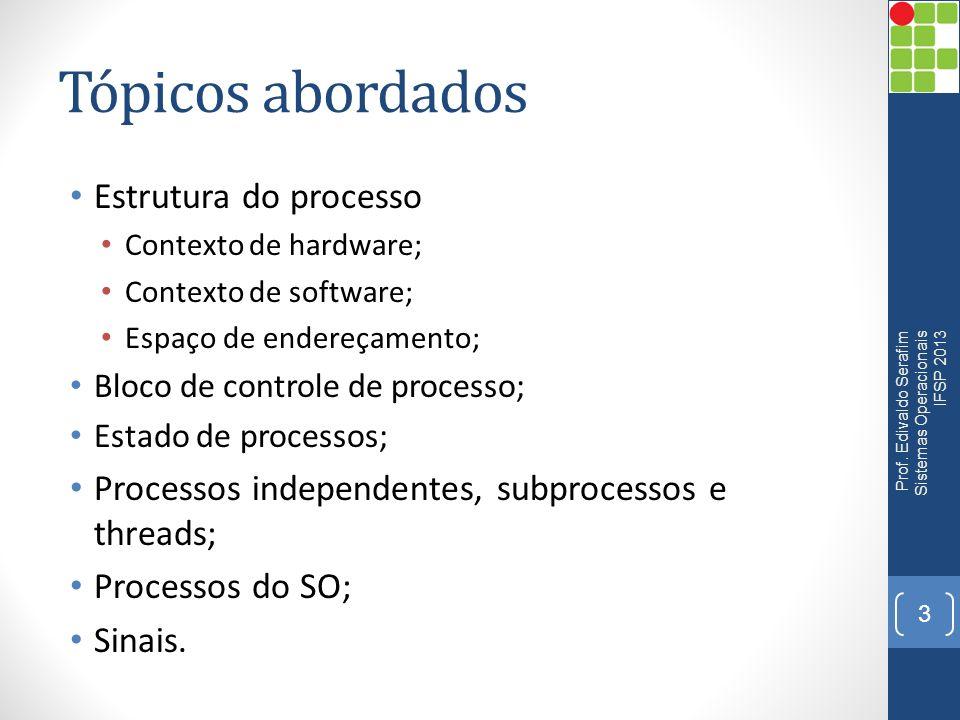 Tópicos abordados Estrutura do processo Contexto de hardware; Contexto de software; Espaço de endereçamento; Bloco de controle de processo; Estado de