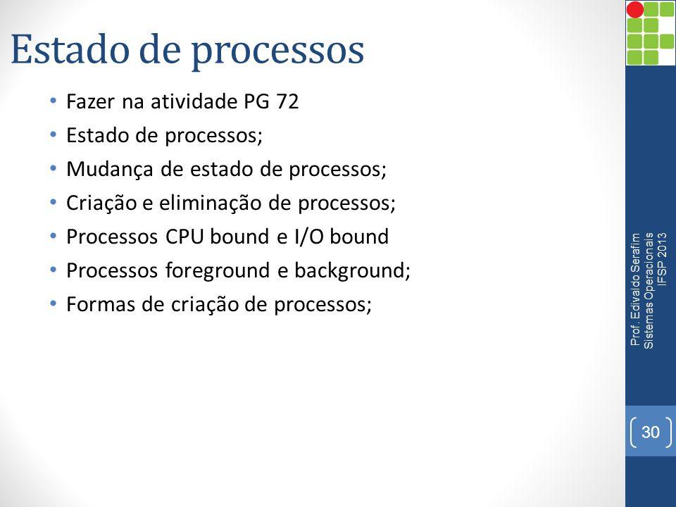 Estado de processos Fazer na atividade PG 72 Estado de processos; Mudança de estado de processos; Criação e eliminação de processos; Processos CPU bou